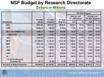 nsf budget by research directorate dollars in millions