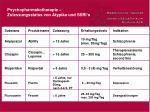 psychopharmakotherapie zulassungsstatus von atypika und ssri s