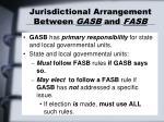 jurisdictional arrangement between gasb and fasb