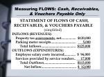 measuring flows cash receivables vouchers payable only