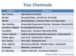 frac chemicals