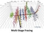 multi stage fracing