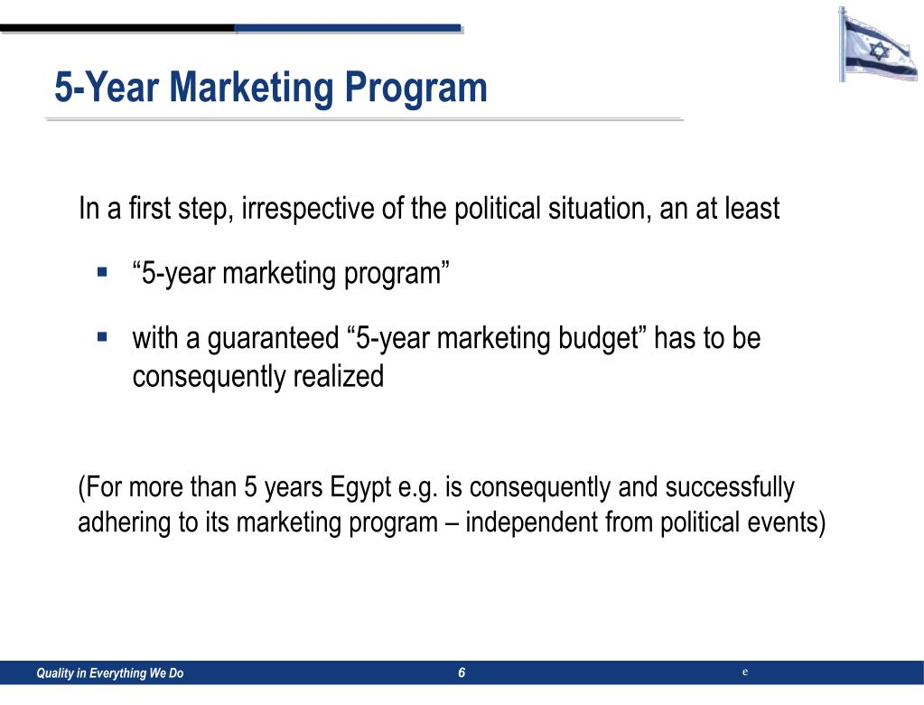 5-Year Marketing Program