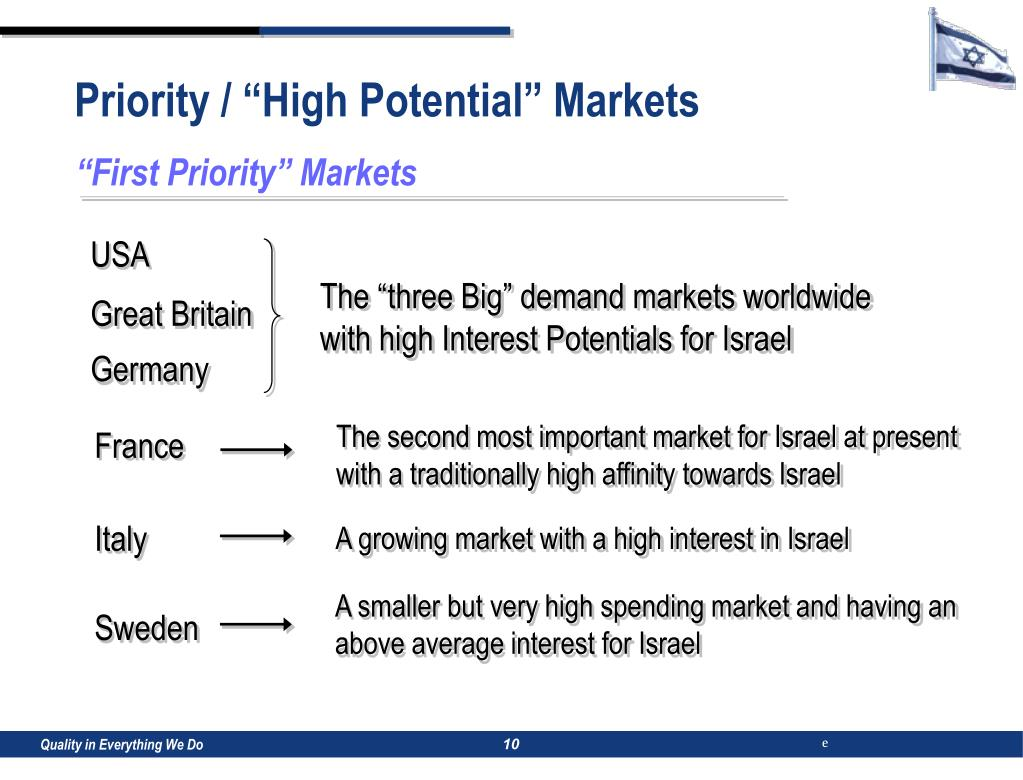 """Priority / """"High Potential"""" Markets"""
