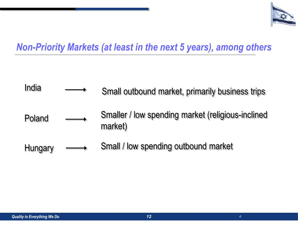 Non-Priority Markets (at least in the next 5 years), among others
