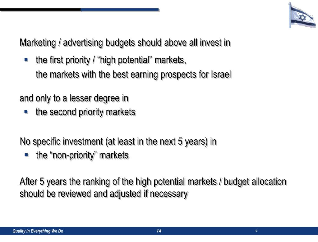 Marketing / advertising budgets should above all invest in
