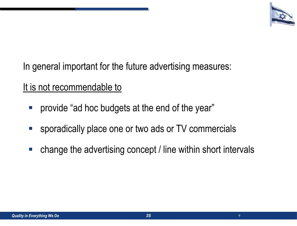 In general important for the future advertising measures: