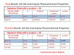 step results aa site scanning by physicochemical properties