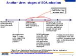 another view stages of soa adoption