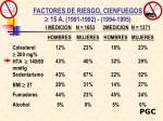 factores de riesgo cienfuegos 15 a 1991 1992 1994 1995