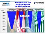 estimated size and growth of market for xbrl software