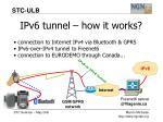 ipv6 tunnel how it works