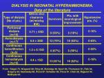 dialysis in neonatal hyperammonemia data of the literature
