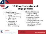 19 core indicators of engagement