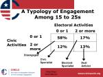 a typology of engagement among 15 to 25s