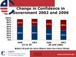 change in confidence in government 2002 and 2006