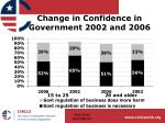change in confidence in government 2002 and 200619