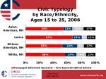 civic typology by race ethnicity ages 15 to 25 2006