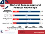 electoral engagement and political knowledge