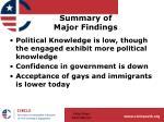 summary of major findings36