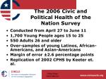 the 2006 civic and political health of the nation survey