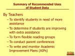 summary of recommended uses of student data