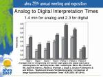 analog to digital interpretation times 1 4 min for analog and 2 3 for digital