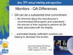 monitors qa differences