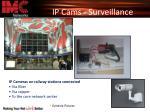 ip cams surveillance