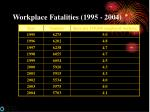 workplace fatalities 1995 2004