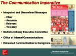 the communication imperative