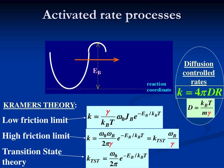Activated rate processes