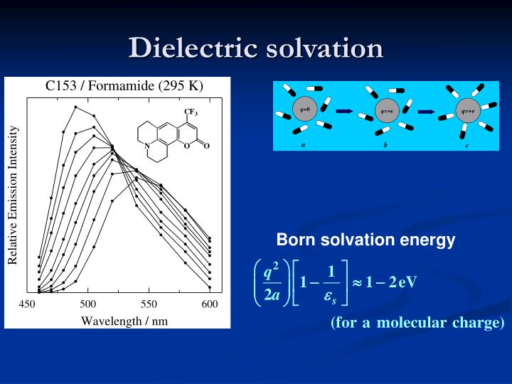 Dielectric solvation
