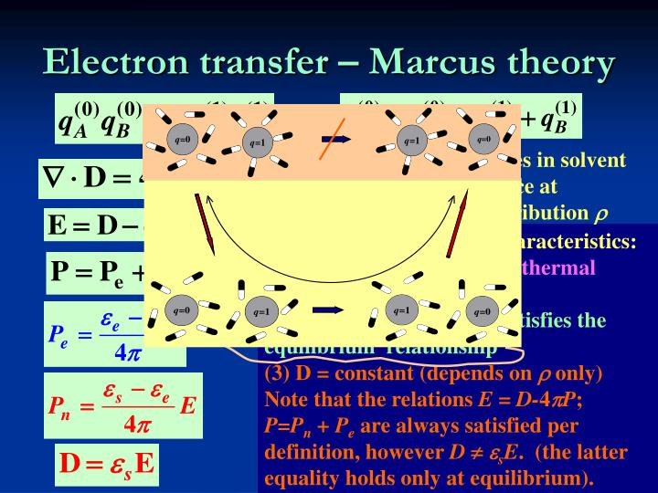 Electron transfer – Marcus theory