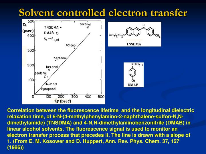 Solvent controlled electron transfer