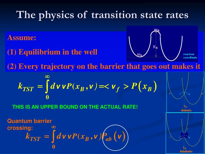 The physics of transition state rates