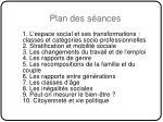 plan des s ances