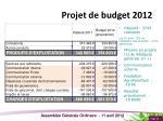 projet de budget 2012