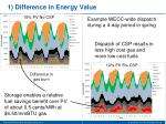 1 difference in energy value