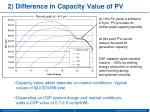 2 difference in capacity value of pv
