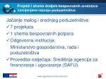projekti i sheme dodjele bespovratnih sredstava namijenjene razvoju poduzetni tva