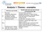 analysis 1 themes examples