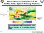mjo convective component in e io 850 hpa wind specific humidity anomalies