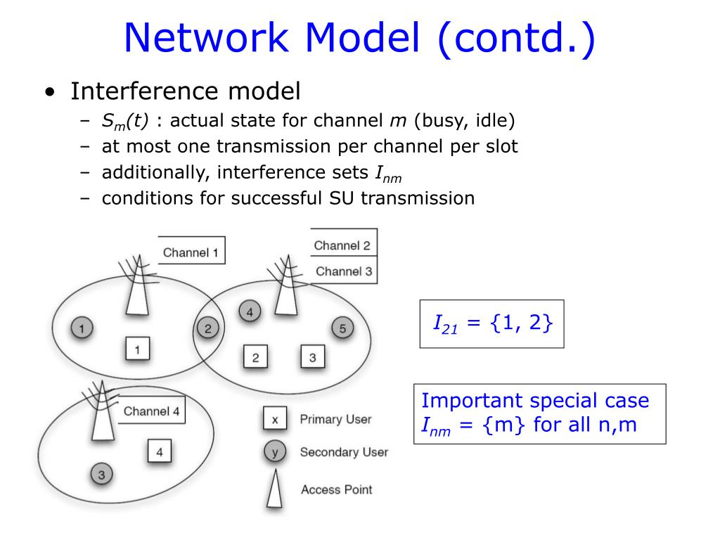 Network Model (contd.)