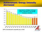 achievement energy intensity decreased