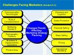 challenges facing marketers exhibit 21 5