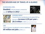 the golden age of travel at a glance
