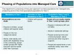 phasing of populations into managed care