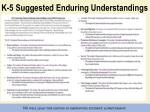k 5 suggested enduring understandings