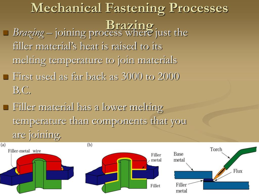 mechanical fastening processes brazing l.